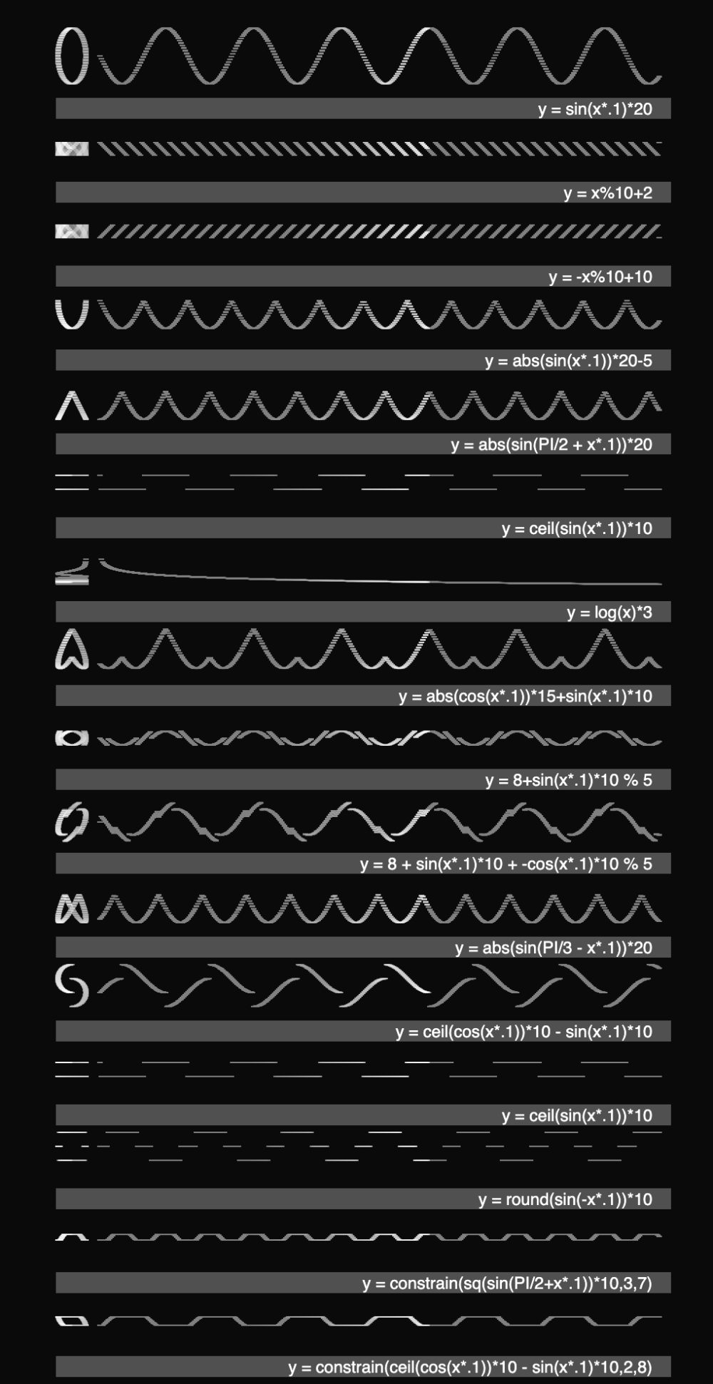 oscillation-function-creativecoding-generativedesign-javascript